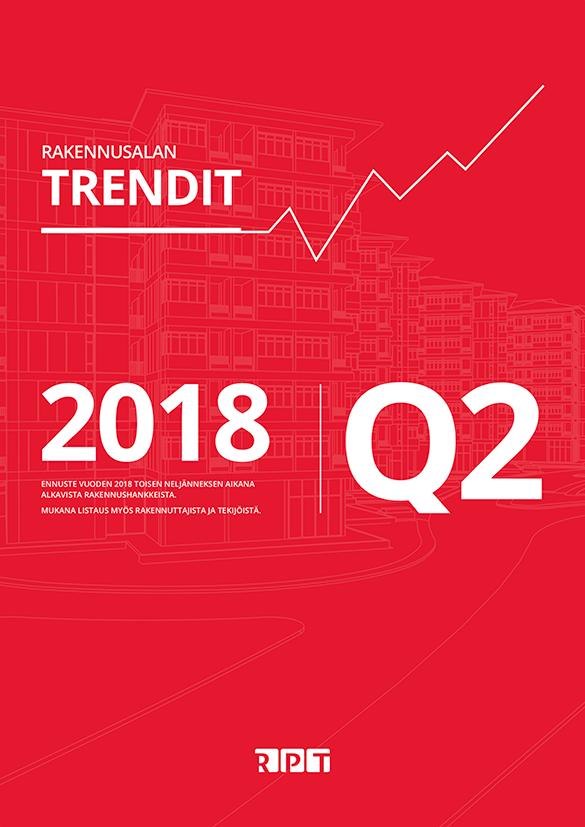 Rakennusalan Trendit Raportti Q2